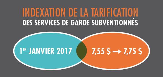 Indexation de la tarification des services de garde subventionnes